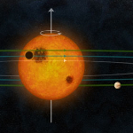 Kepler-30c orbitando